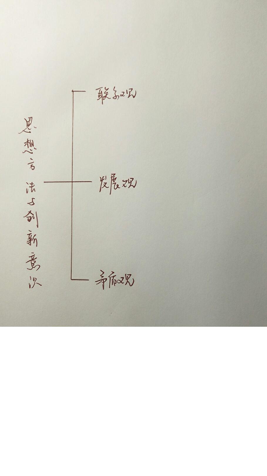 学好地址高中?-金卓灵的回答-知乎政治三高中武汉图片