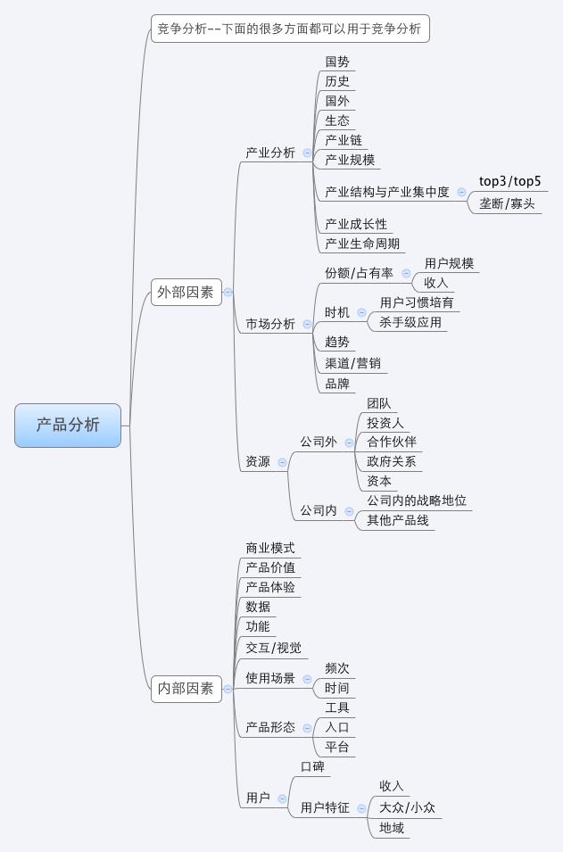 赵佳慧:如何写好互联网产品分析报告