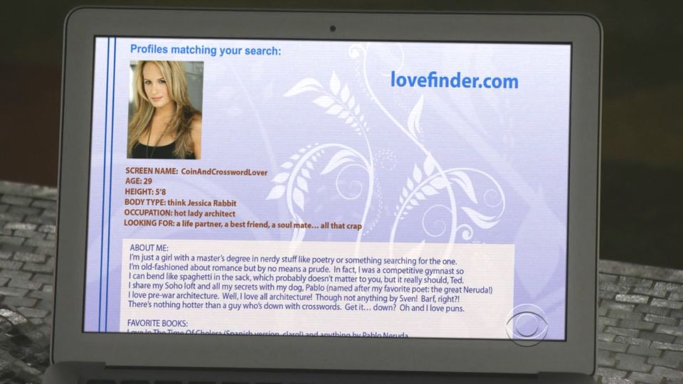 Online dating profiles that work examples