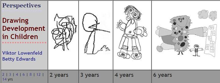 如何看待开放式的幼儿园中,教师对儿童涂鸦的评价?(转载) - 大卫 - 峰回路转