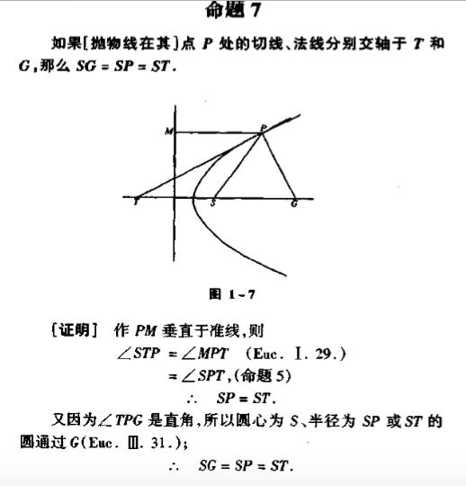圆锥曲线论?