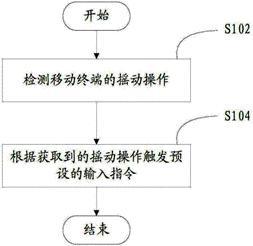 互联网产品的哪些技术和设计可以申请专利?(转载) - 大卫 - 峰回路转