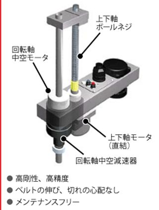 SCARA机械手无同步带设计