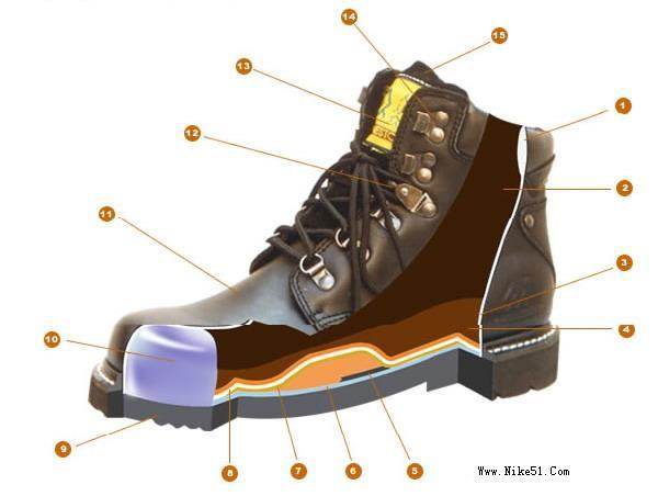 鞋子 名称/鞋子的各个部位的名称: