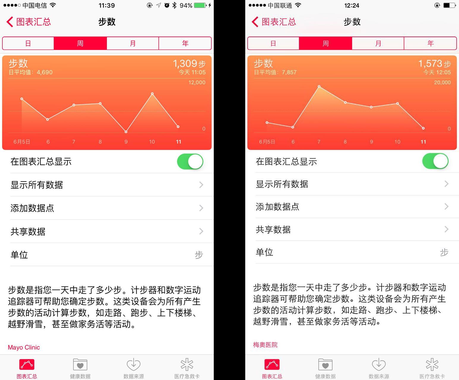 配置苹果在iOS9上使用新字体?-评价-知广告设计用什么样的设计主机好图片