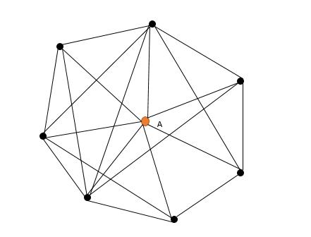 黄有璨:一个社区典型成长路径上的4个要素