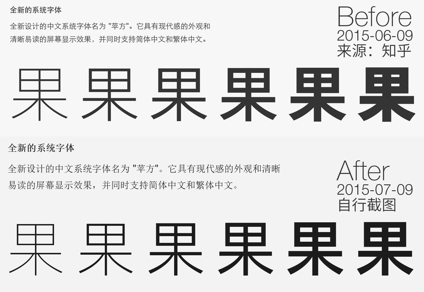 v全新OSX和iOS的全新中文GUI字体「安卓绘制动画灯光图片