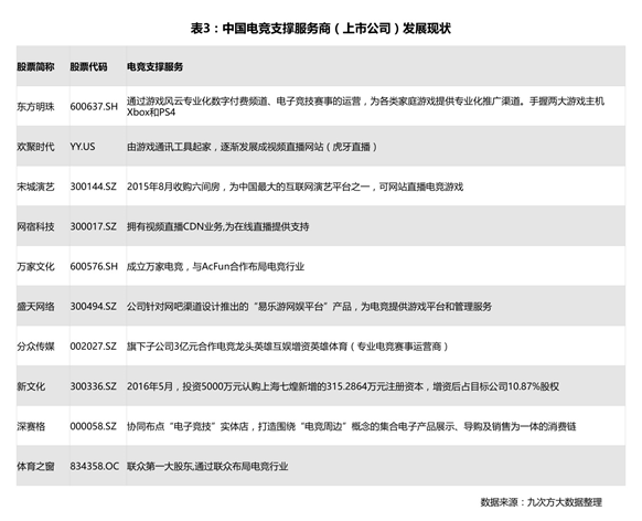 聚焦电子竞技:a背后生长背后的模式模型北京帆船商业图片