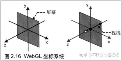 《WebGL编程笔记》读书指南--第二章、Web安徽古建筑施工与设计图片