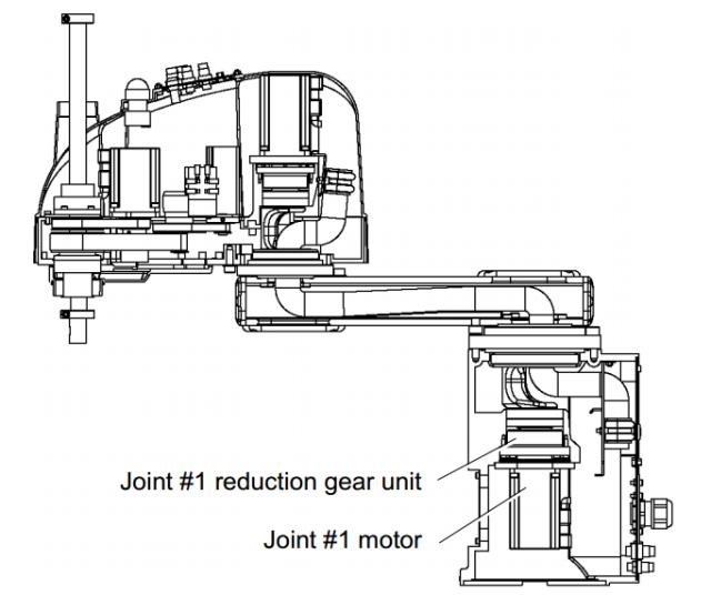 Epson G系列SCARA机械手