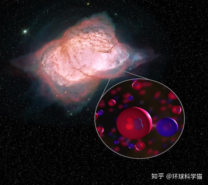 如何揭示宇宙演化和生命的线索,它的第一类分子又是什么?