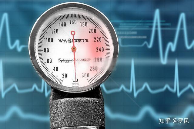 高血压眼睛充血图片_高血压患者如何长期降血压?