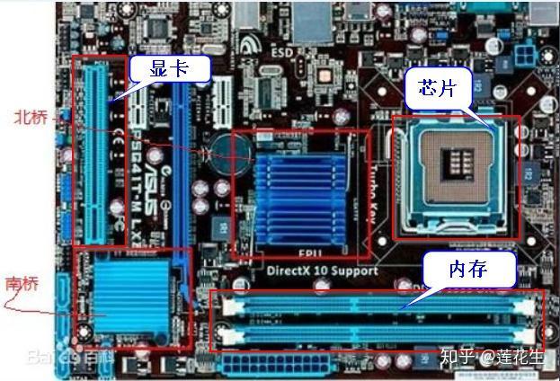 微機主板上的主要組件_微機主板上的主要組件