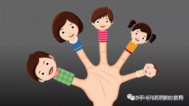 2. the finger family图片