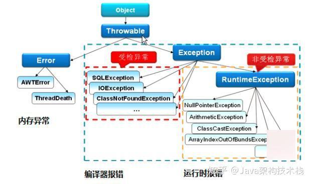 spring boot中多线程开发的注意事项总结