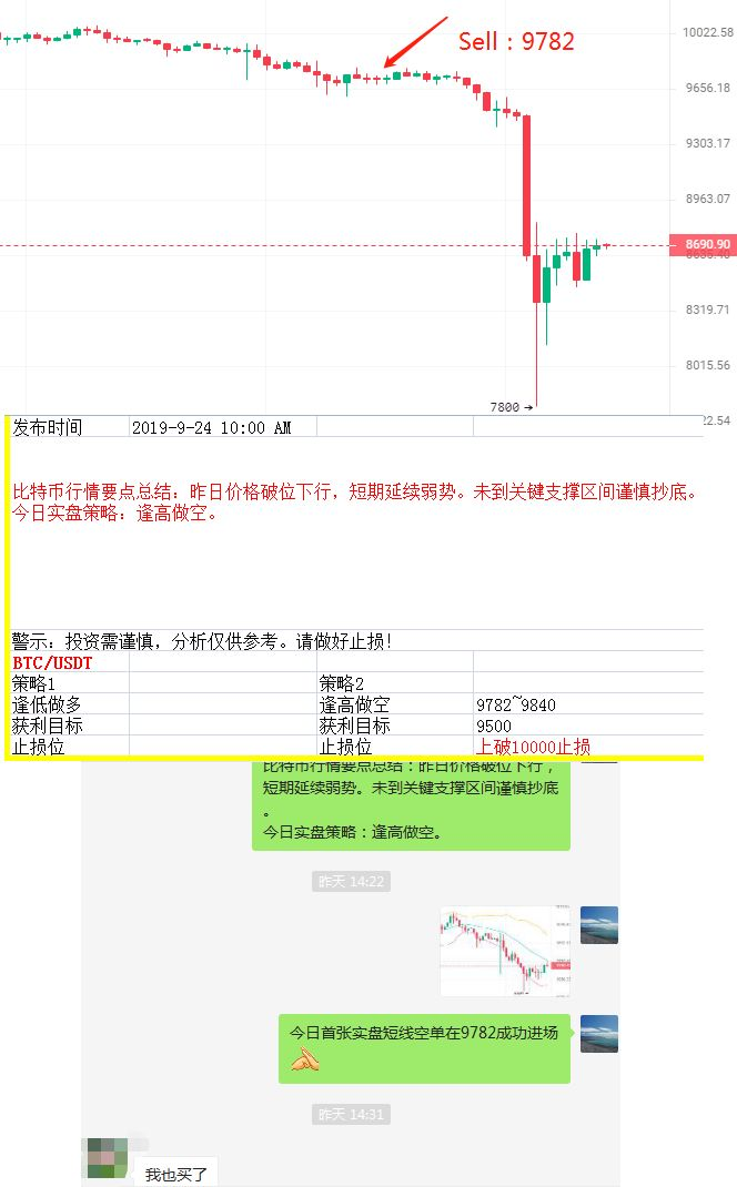 比特币价格走势图_1比特币今日价格_比特币今日交易价格