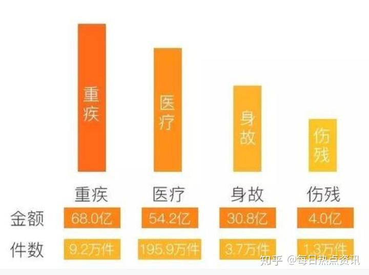 平安福18有不保平安福18是万险银湖深圳别墅颐园图片