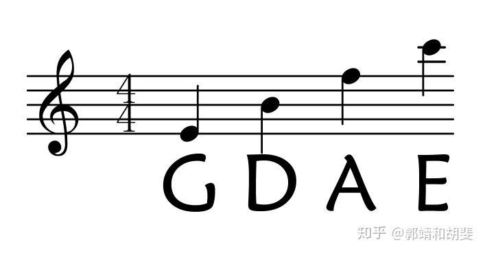 小提琴五把位和五线谱对应的音符是什么啊?图片