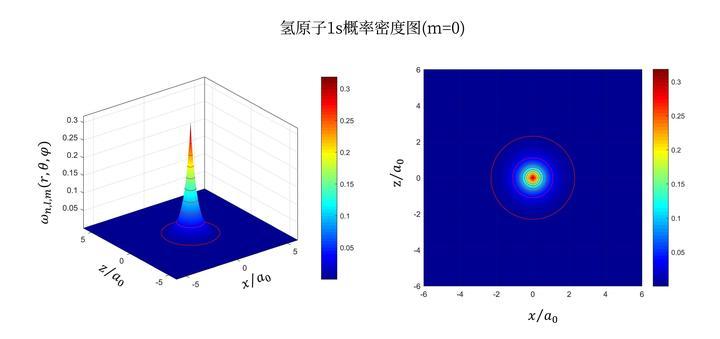 matlab绘制三维模型图和其投影图在同一个函数喷泉设计图图片