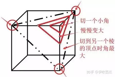 a=20 又由于正方体的每个面都为正方形,已知正方形对角线长为20图片