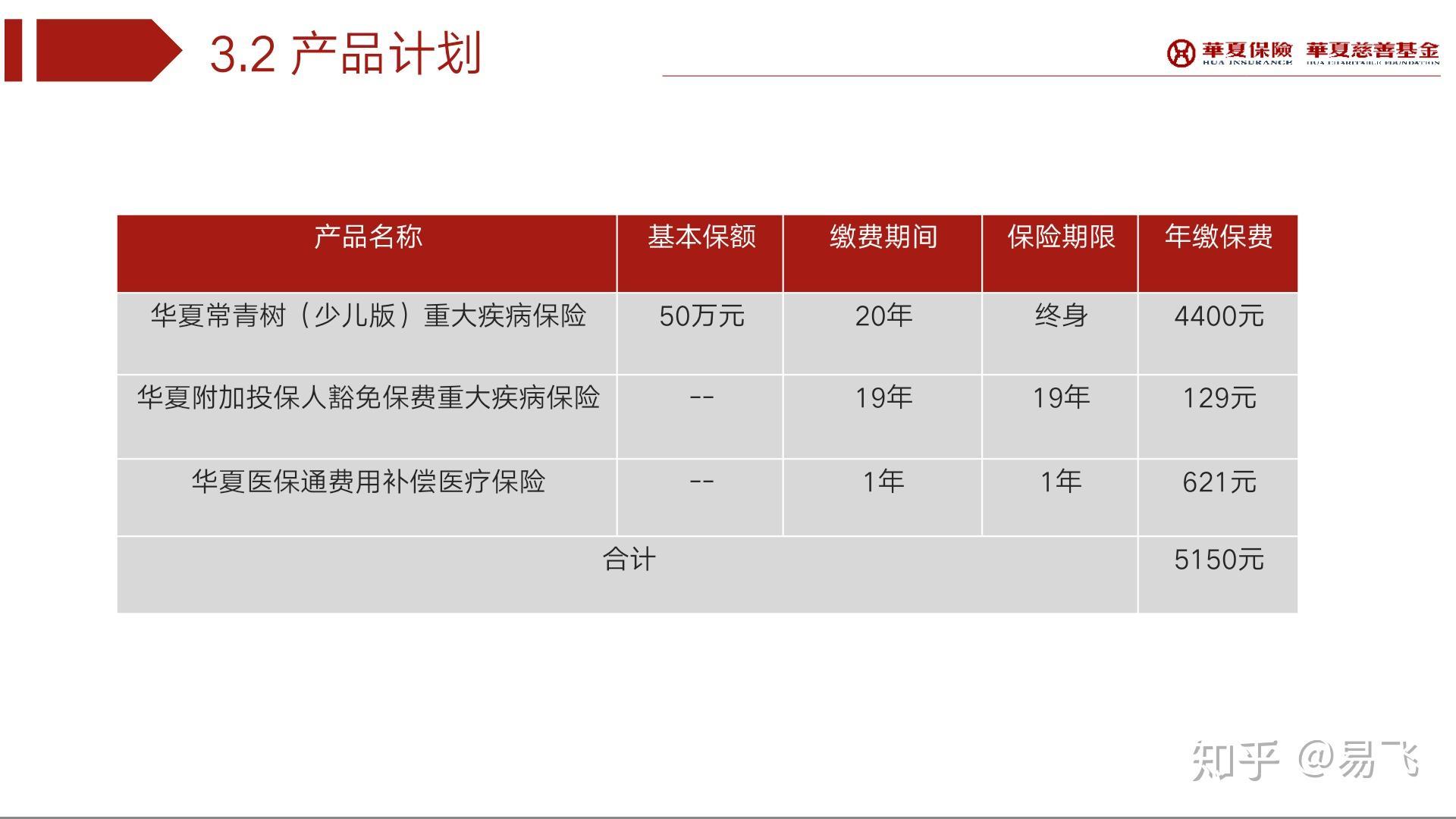 很多人推荐平安福和太平福禄康瑞 508x614 - 55kb - jpeg 购买保险