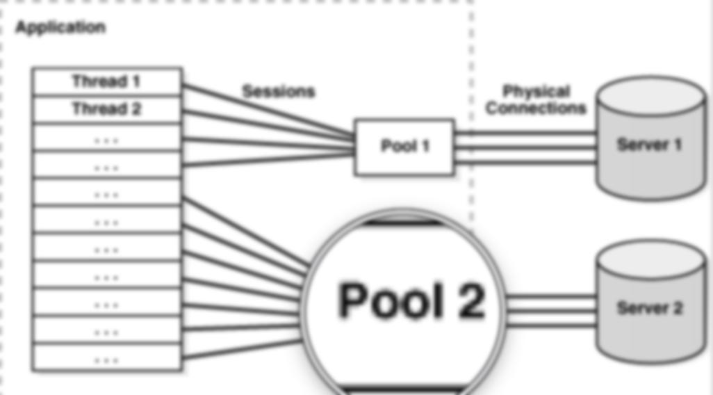 网络编程(五):长连接&连接池的应用