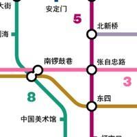 轨道与城市