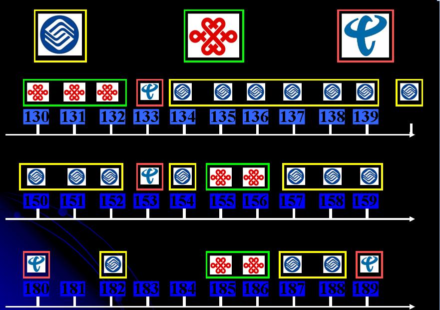 138是电信还是移动_北京移动3g号段_移动3g开始退网_中国移动3g退网_移动3g退网