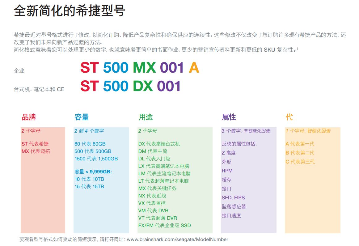Seagate Stcd500 500g Hard Disk Cartridge