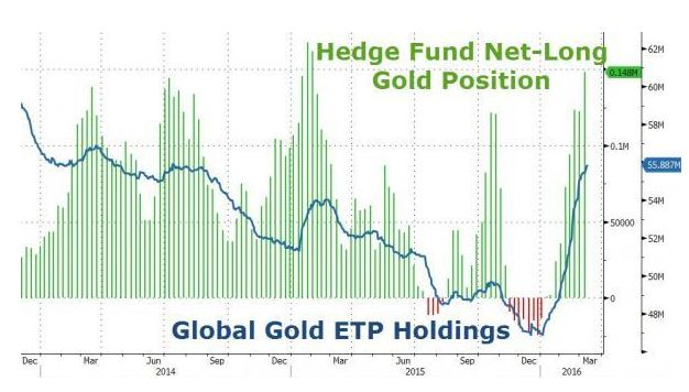 一起聊聊黄金投资的六种渠道