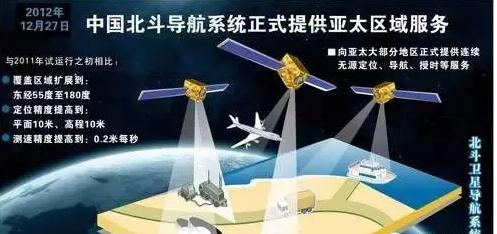 什么是海事卫星电话_和 GPS 相比,北斗导航有什么优点? - 知乎