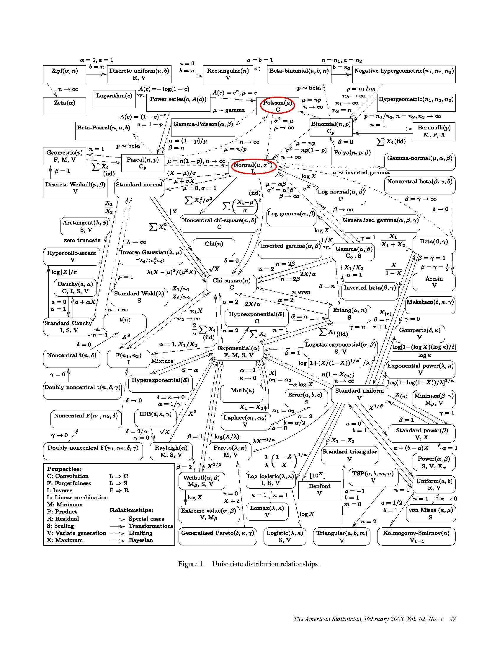 大学概率统计�zh�_数学-收藏夹-知乎