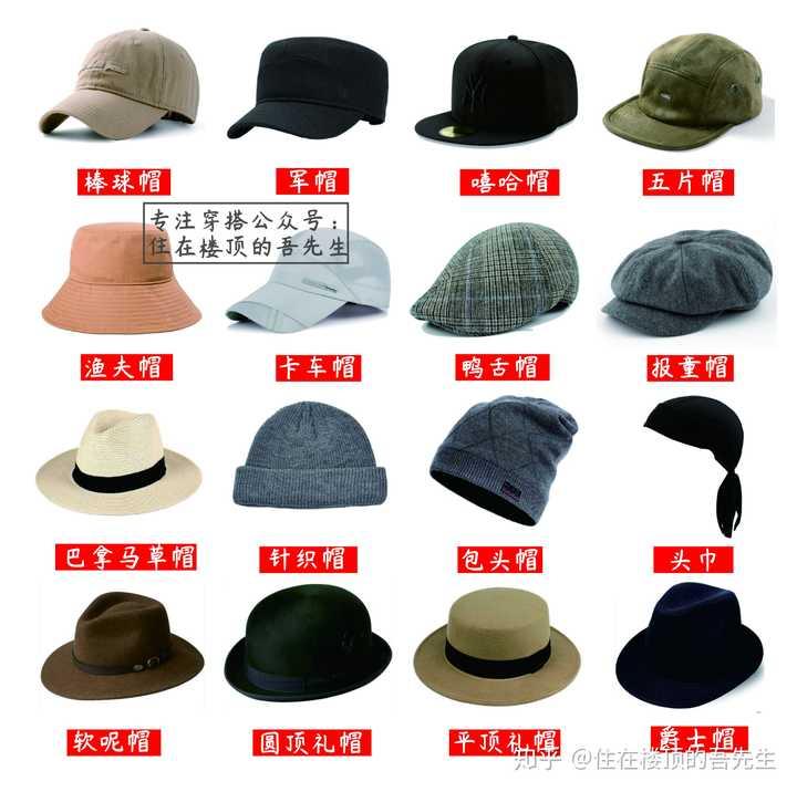 有什么一眼就爱了的帽子穿搭吗?