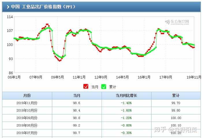 什么是cpi:中国CPI破4,代表什么?作者:森野阳菜