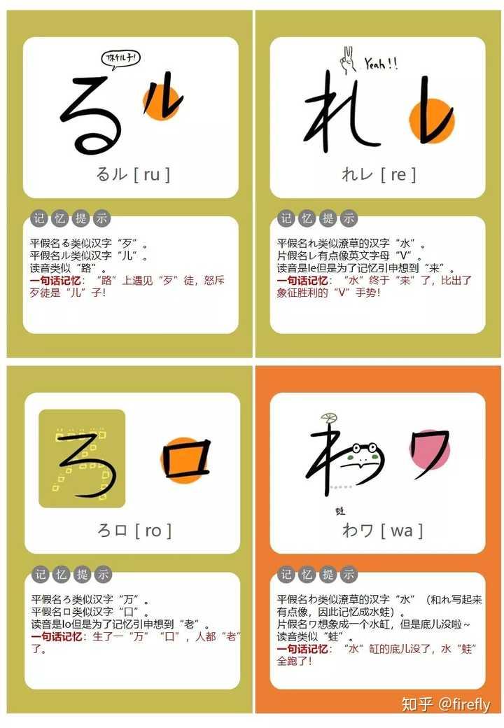怎么记住五十音图的?详细的日语五十音图学习教程插图(25)