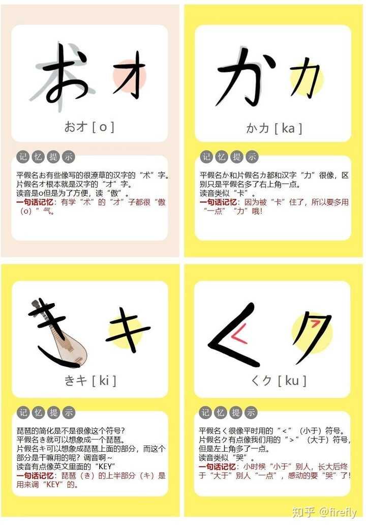 怎么记住五十音图的?详细的日语五十音图学习教程插图(3)