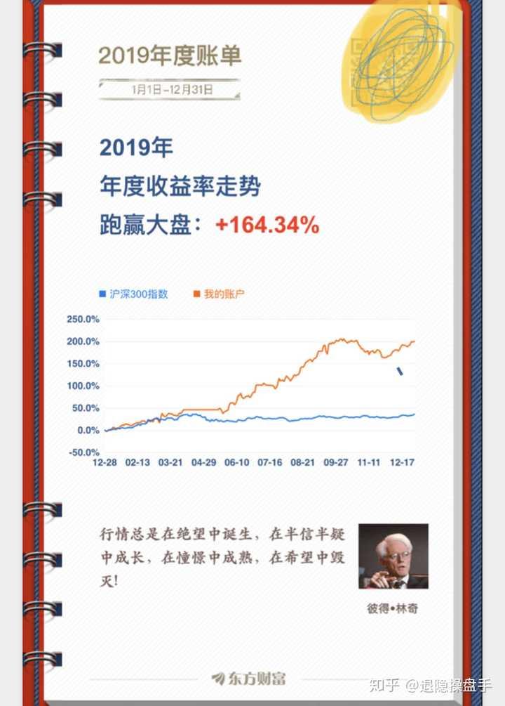 股票开户哪家证券公司好:股票开户哪家券商好呢?作者:退隐操盘手
