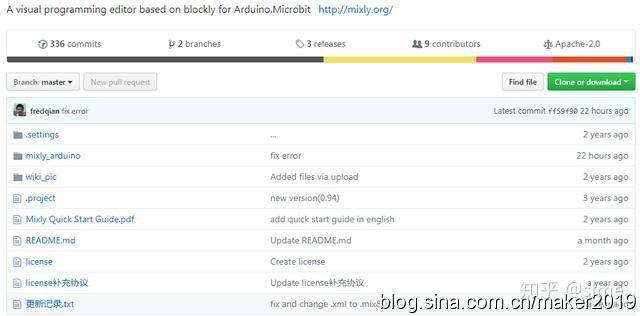 Blockly Github
