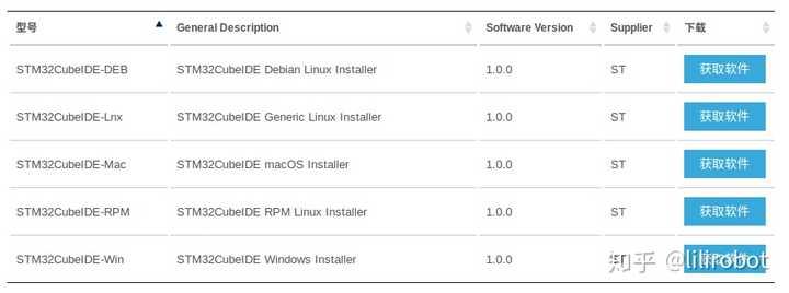 ST新推出STM32CubeIDE,支持linux、mac和windows。 - 知乎