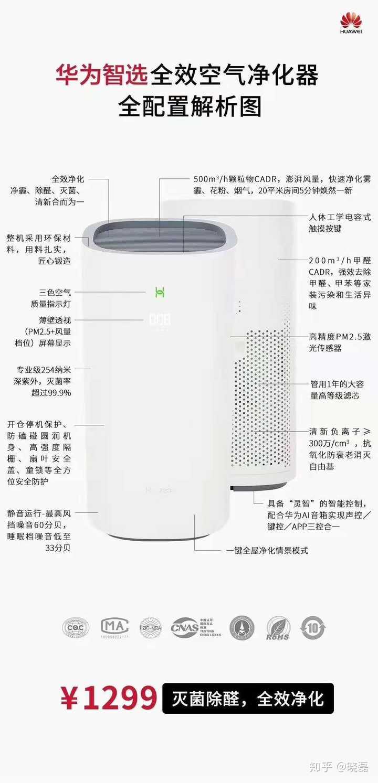 小米空气净化器Pro和华为智选空气净化器哪个好?