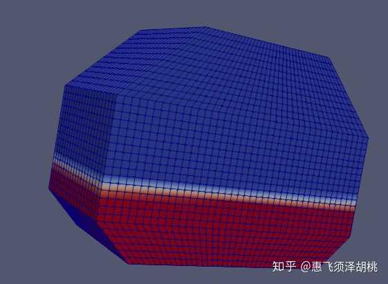 测试)(流体力学)OpenFOAM振动水箱六自由度算例解读及修改- 知乎