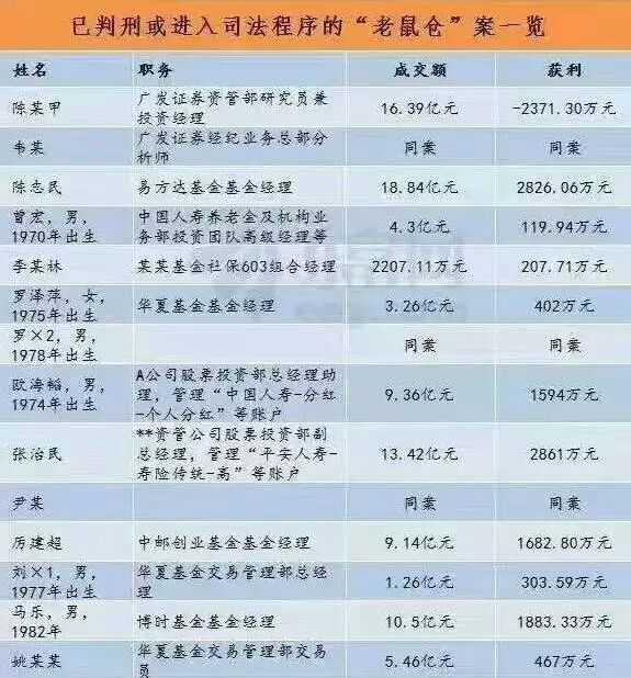 华北高速股票:20170711的股市分析及20170712的走势预测?作者:熊金宝
