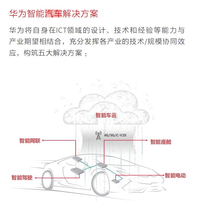 如何看待华为成为2020中国汽车论坛合作伙伴,华为是要转向造车了吗?