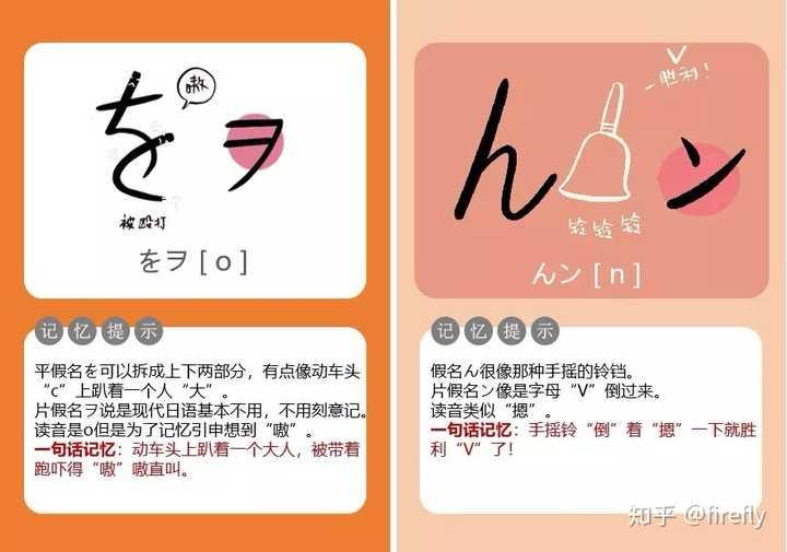怎么记住五十音图的?详细的日语五十音图学习教程插图(27)