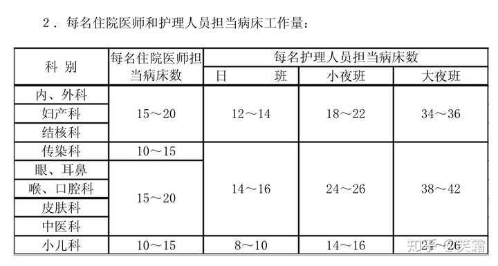 如何看待上海一妇婴为防止新生儿和孕产妇感染新冠肺炎病毒而暂停孕产妇家属陪伴?