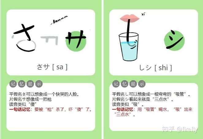 怎么记住五十音图的?详细的日语五十音图学习教程插图(9)