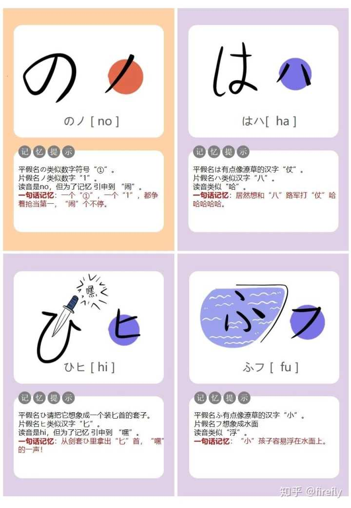 怎么记住五十音图的?详细的日语五十音图学习教程插图(17)
