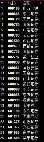 北京证券公司:北京证券开户 股票开户选择什么证券公司好?作者:ruoer