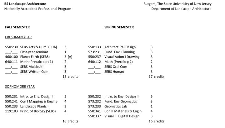 罗格斯大学的园林建筑都有什么基础课? - 知乎