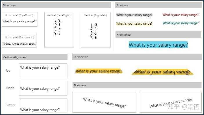 数据可视化的软件,个人使用的,求推荐,最好多说几个,多多益善? - 知乎